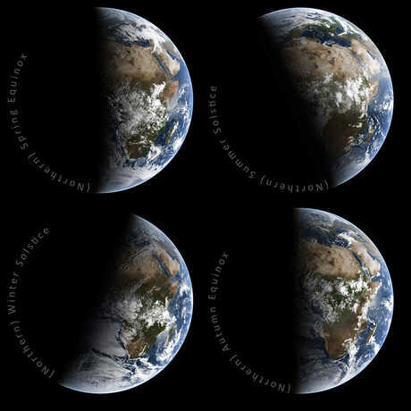 Diagram of Earth during equinox and solstice