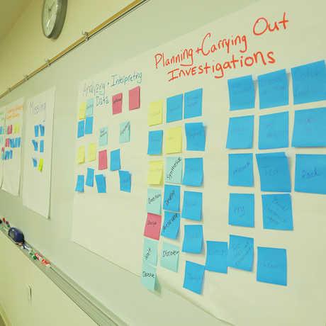 brainstorm and sort